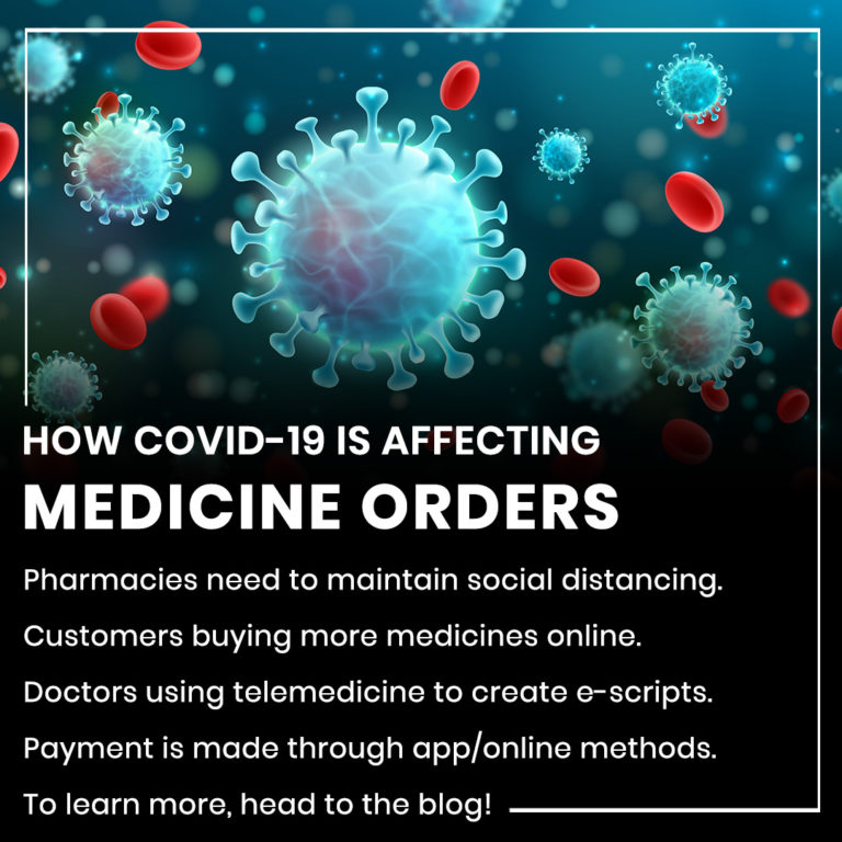 How COVID-19 Is Affecting Medicine Orders
