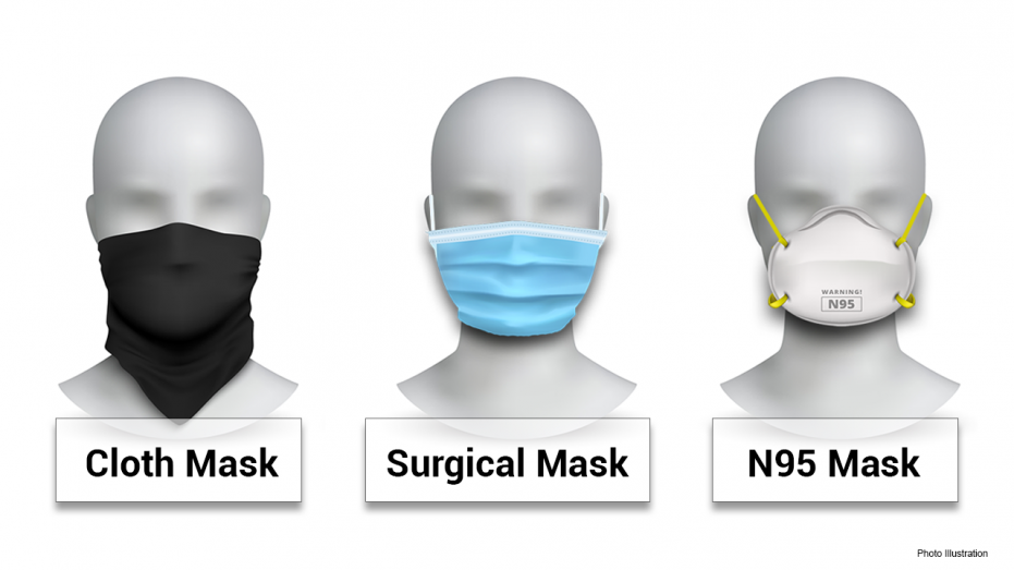 What Face Masks Are the Best Choice to Protect Yourself from COVID-19 (Coronavirus)?